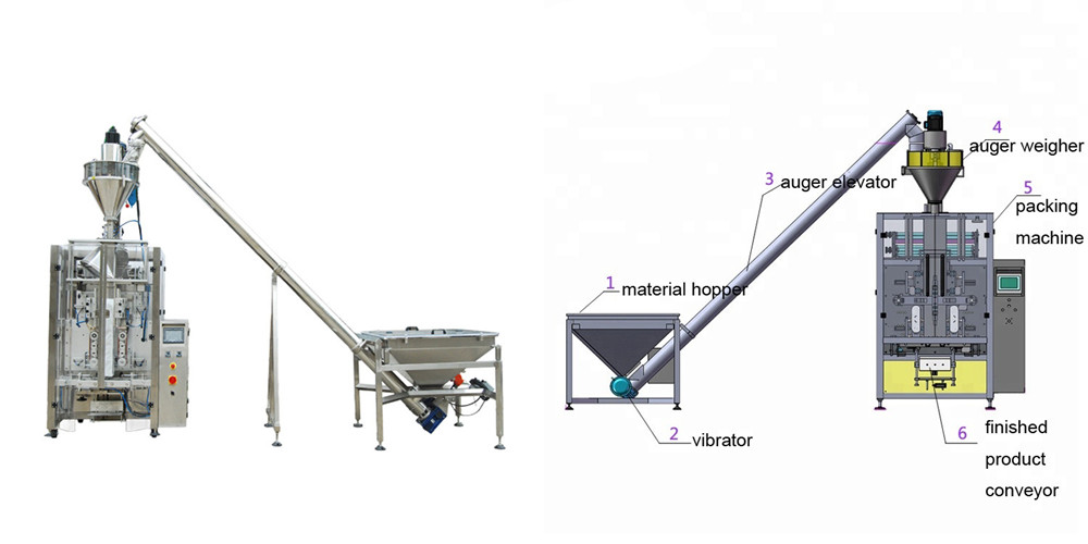Automatic Vertical Milk Packaging Machine Structures