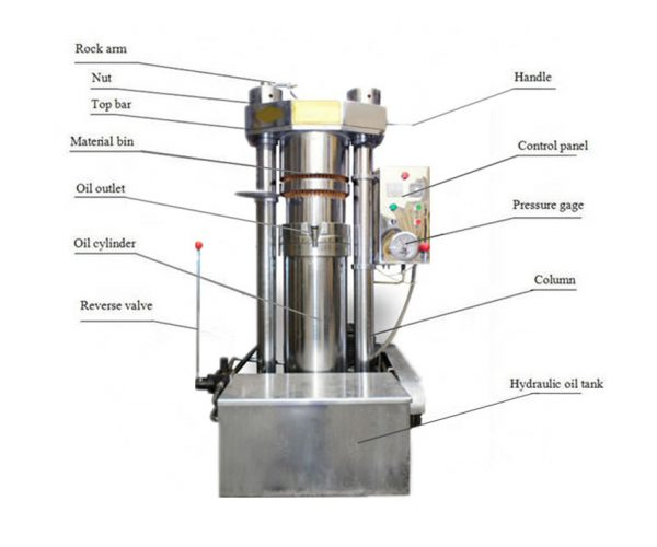 Hydraulic Oil Press Instruction