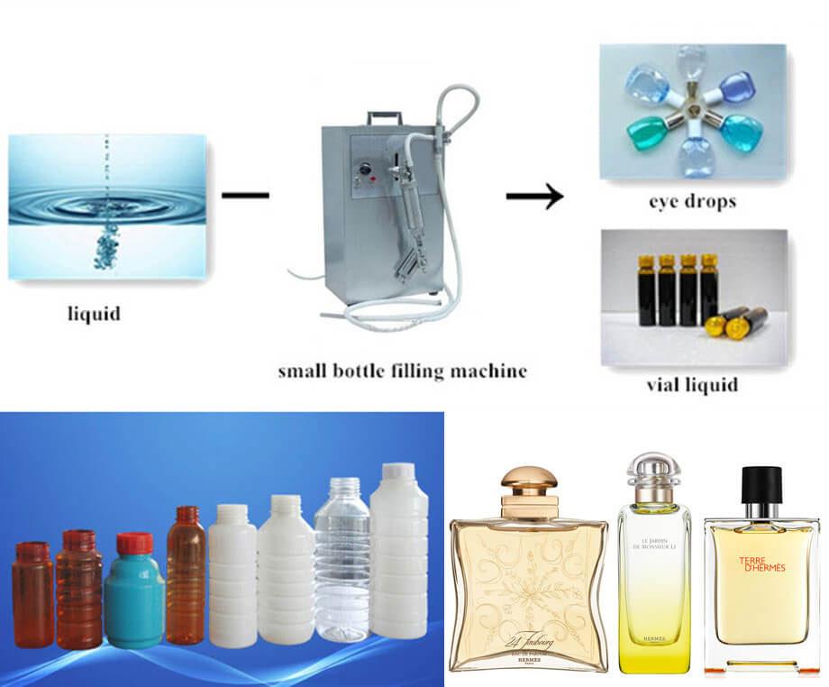 Liquid Filling Machine Application