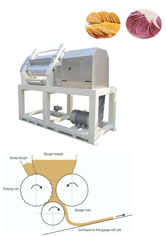 Three Roller Pressing Machine