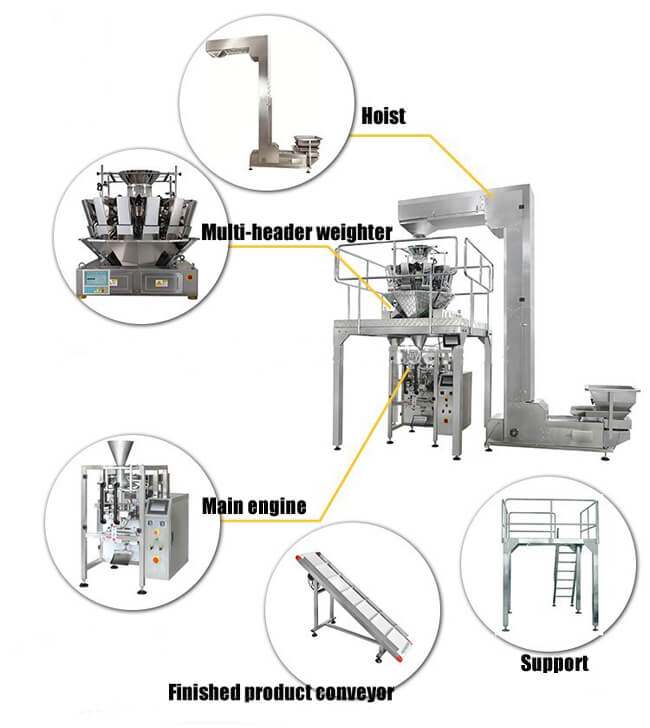 main part of automatic bean sprouts packing equipment